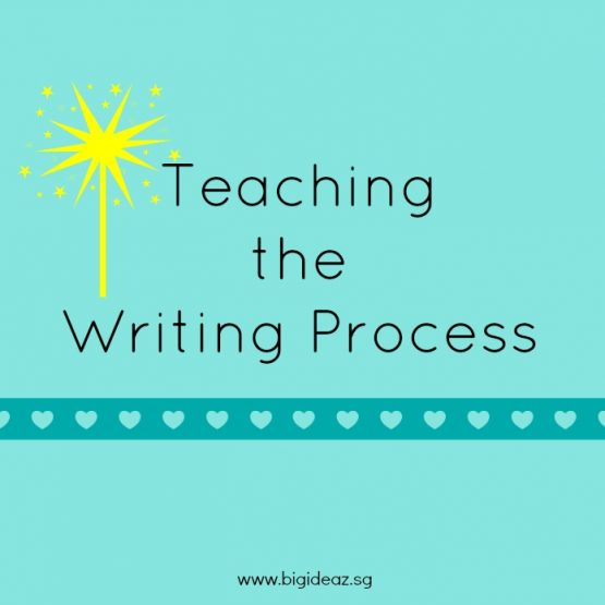 teaching writing process