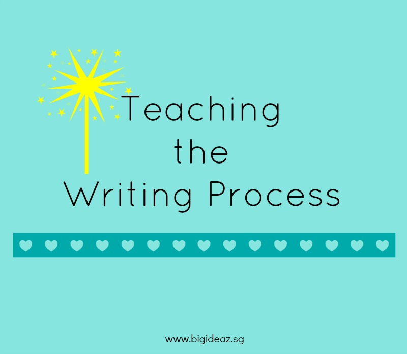 teaching writing process